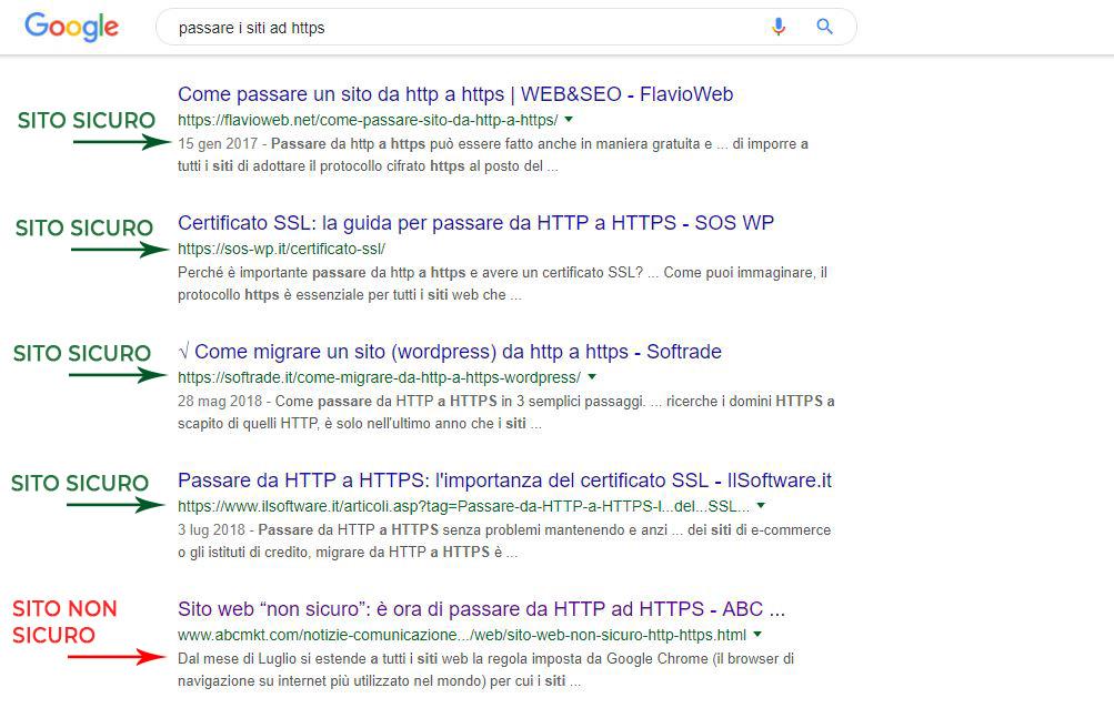 esempio serp http e https