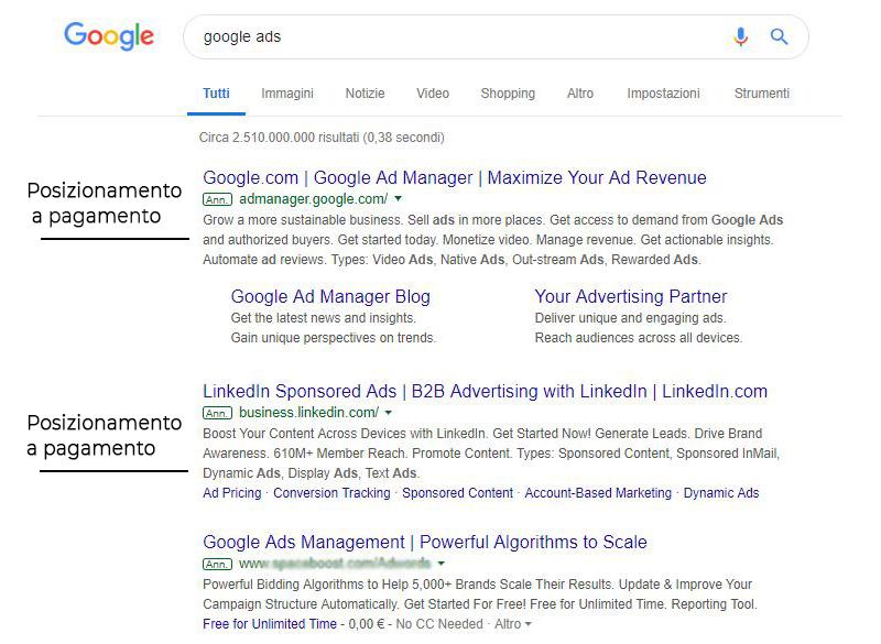 posizionamento-google-ads